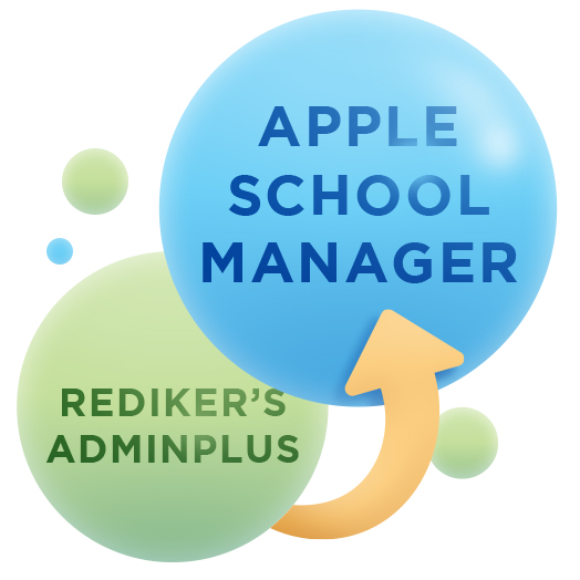 Apple School Manager Graphic